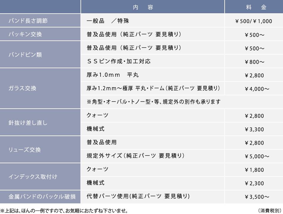 syuri-price1